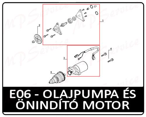 motowell yoyo 4t olajpumpa s nind t motor. Black Bedroom Furniture Sets. Home Design Ideas